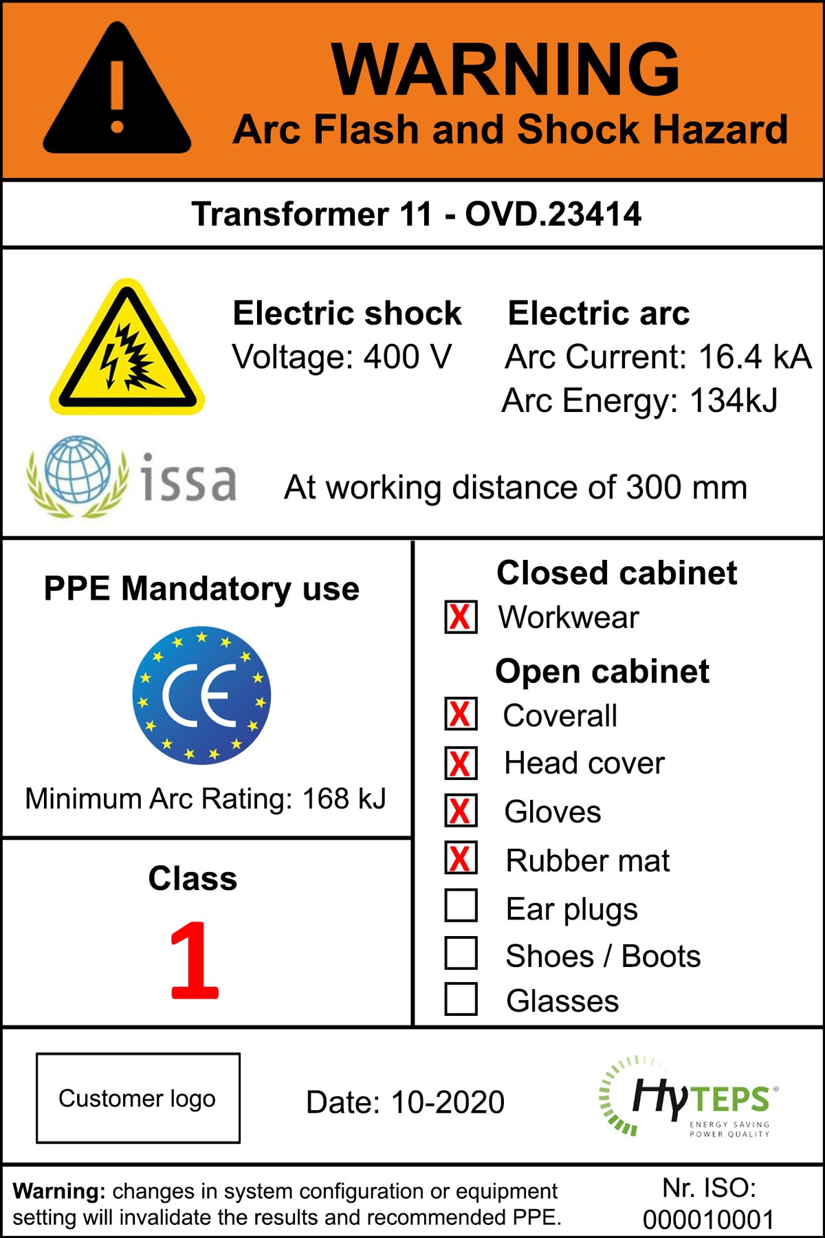 Short circuit current label for cabinets